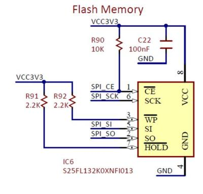 Lab 4c: Communications  SPI Serial Protocols [ReferenceDigilentinc]