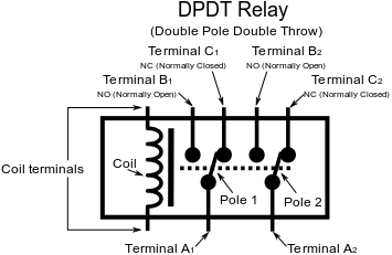 Relay Controlled LEDs [Reference.Digilentinc]