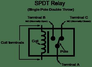 dpdt relay wiring diagram samsung dryer belt replacement spdt schematic diagram12v simple 12v