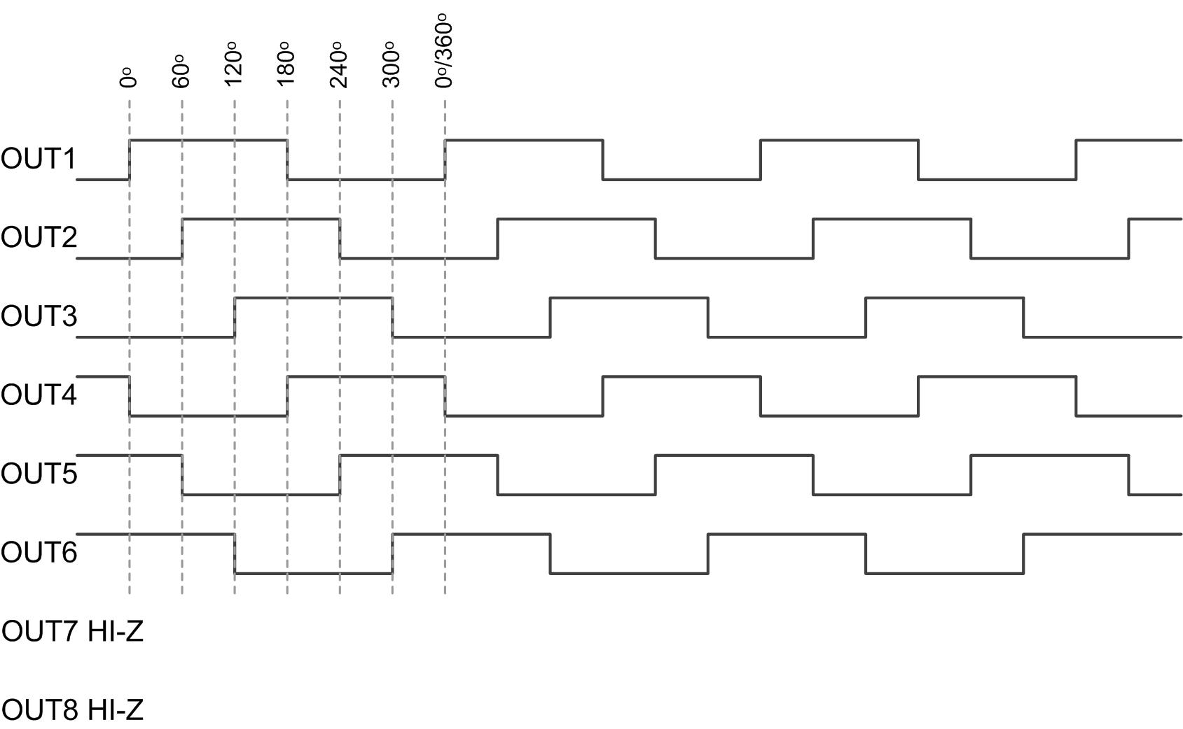 NetFPGA SUME Reference Manual [Reference.Digilentinc]