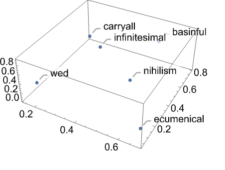 ListPointPlot3D—Wolfram Language Documentation