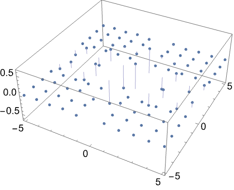 InverseFourierSequenceTransform—Wolfram Language Documentation
