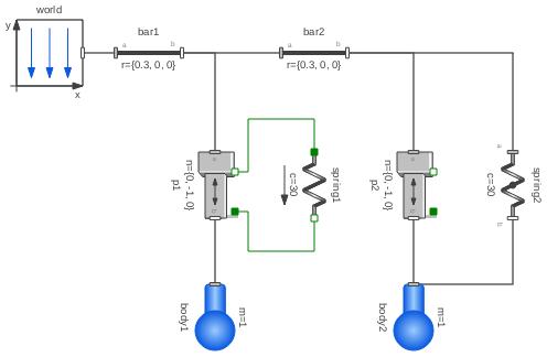 Modelica: Mechanics.MultiBody.Examples.Elementary
