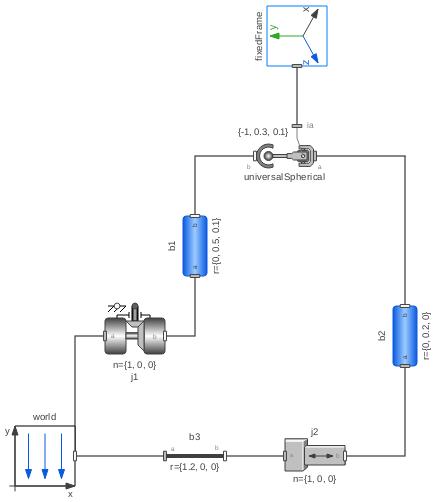 Modelica: Mechanics.MultiBody.Examples.Loops.Fourbar2