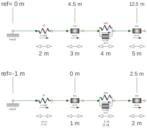 Modelica: Mechanics.Translational.Examples