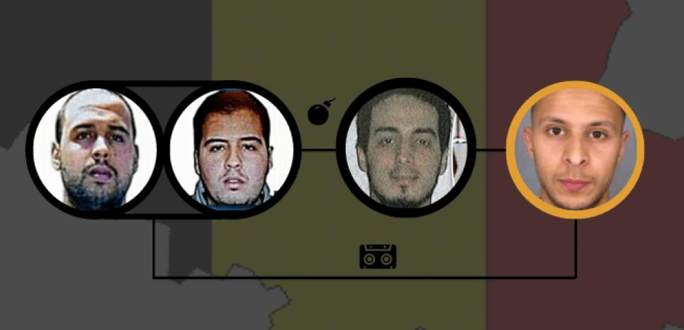 INFOGRAPHIE. De Paris à Bruxelles, de Salah Abdeslam aux frères El Bakraoui : la nébuleuse terroriste