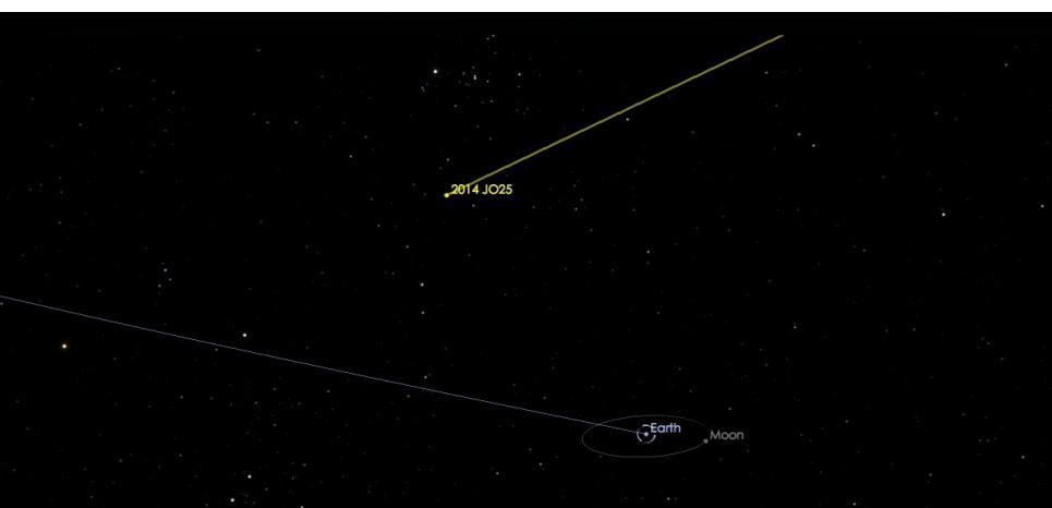 Un gros astéroïde va passer non loin de la Terre...