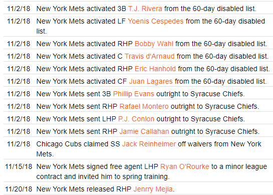 Mets Transactions November 2018 Source: MLB.com