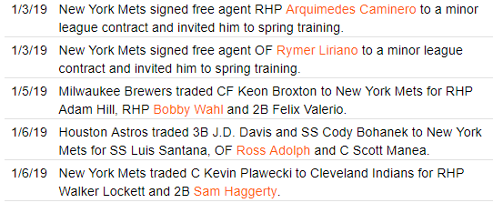 Mets Transactions, January 2019 Source: MLB.com