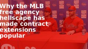 MLB Contract Extensions (Photo Credit: Zentrade.online)