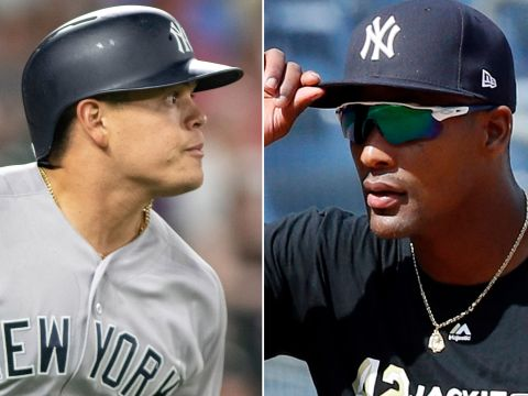 Question - Urshela or Andujar Yankees third baseman 2020 (Photo: New York Post)