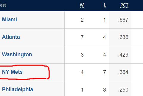 Mets: NL Standings 8/4/2020