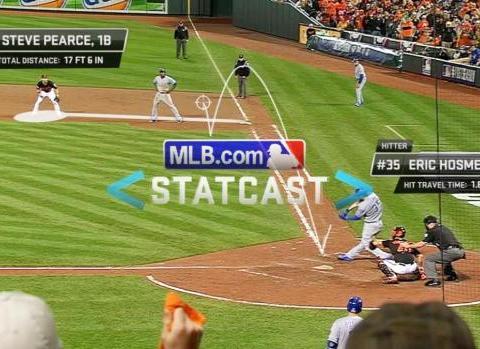 Analytics: The Shadow Over Baseball