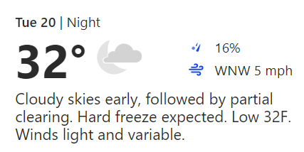 Chicago Weather 4/20/2021