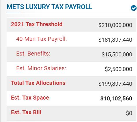 Mets payroll 7/20/2021