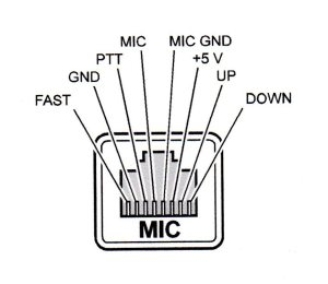 Elecret microphone for the FT817  857  Radios & Power