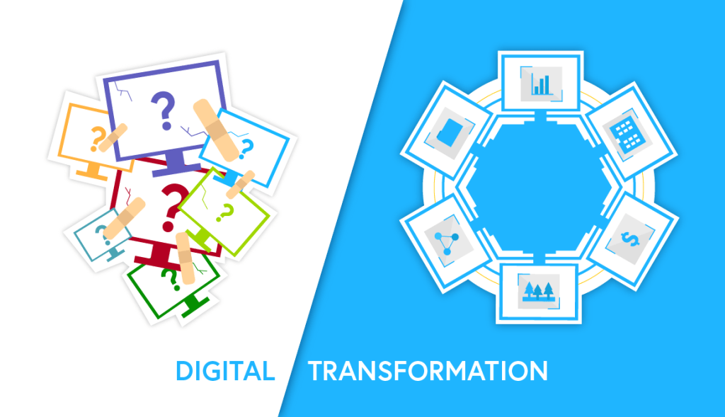 blog graphic LoRes 1024x589 Taking the plunge with digital transformation