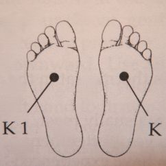 Acupressure To Induce Labor Diagram Wiring For Alternator 6 Steps How Apply Reflexology Labour Pictures