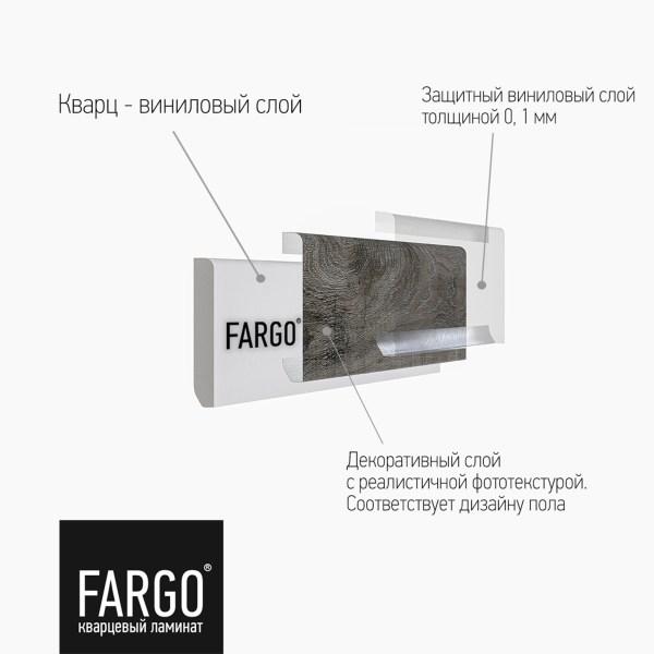 Кварцевый плинтус Fargo VL 88029-001 Дуб Дымчатый градиент