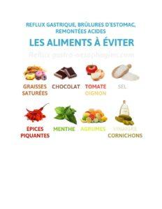 Reflux gastrique : les aliments à éviter