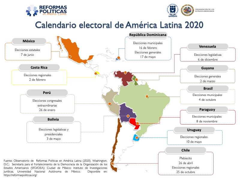 Latin_America_Map2020
