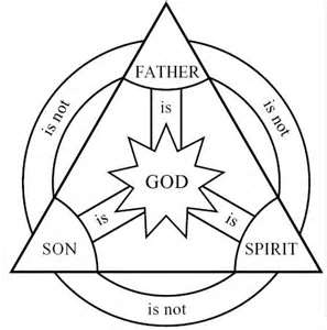 The Trinity: A Practical Overview & Encouragement for