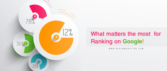 What matters the most  for Ranking on Google