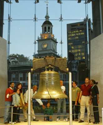 Liberty Bell_Philly_Things to do_Area Attraction_School Group