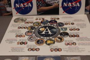 The Apollo missions :)