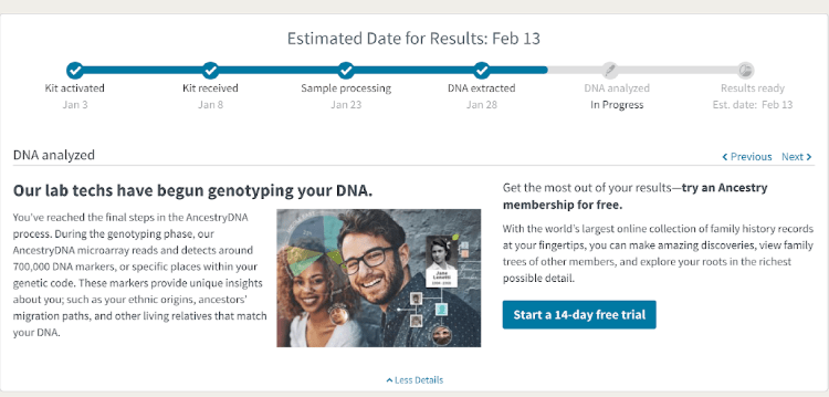 The timeline of my DNA process on Ancestry.com