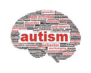 autism wordle