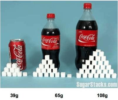 azucar en cocacola