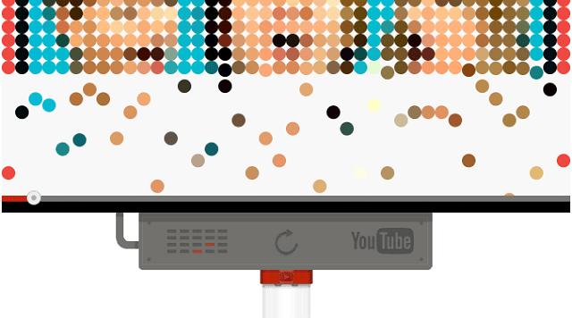 Google Video Quality Report