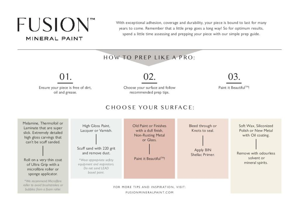 Fusion's Paint Prep Guide