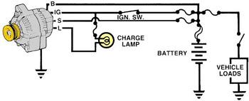 Sistem pengapian alternator