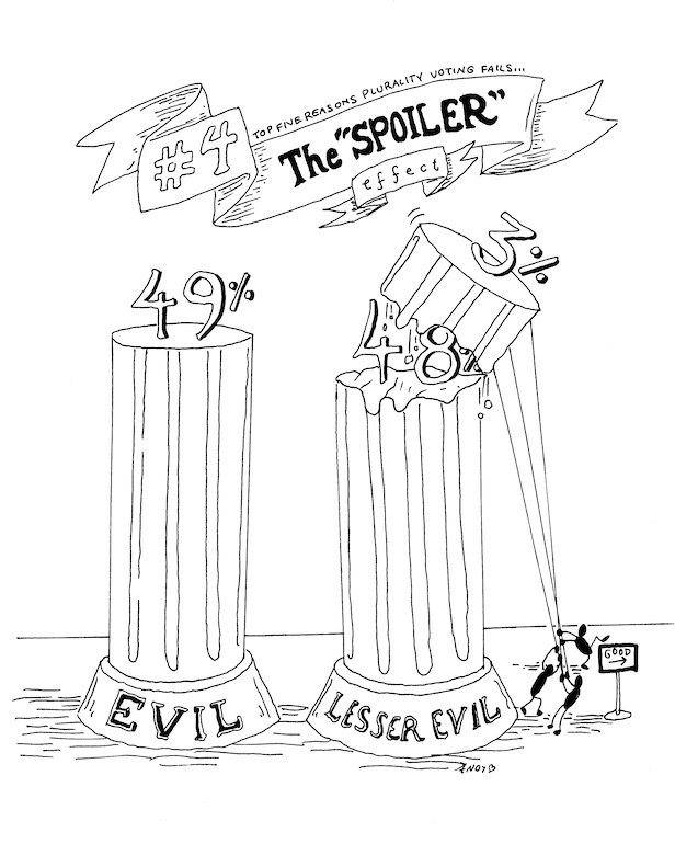 Consider the Spoiler Effect (And the Electoral College