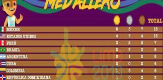 AMLO celebra medallas obtenidas por mexicanos en Lima 2019