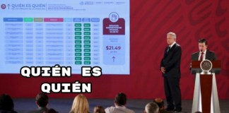Profeco registró la gasolina más cara en Ecatepec