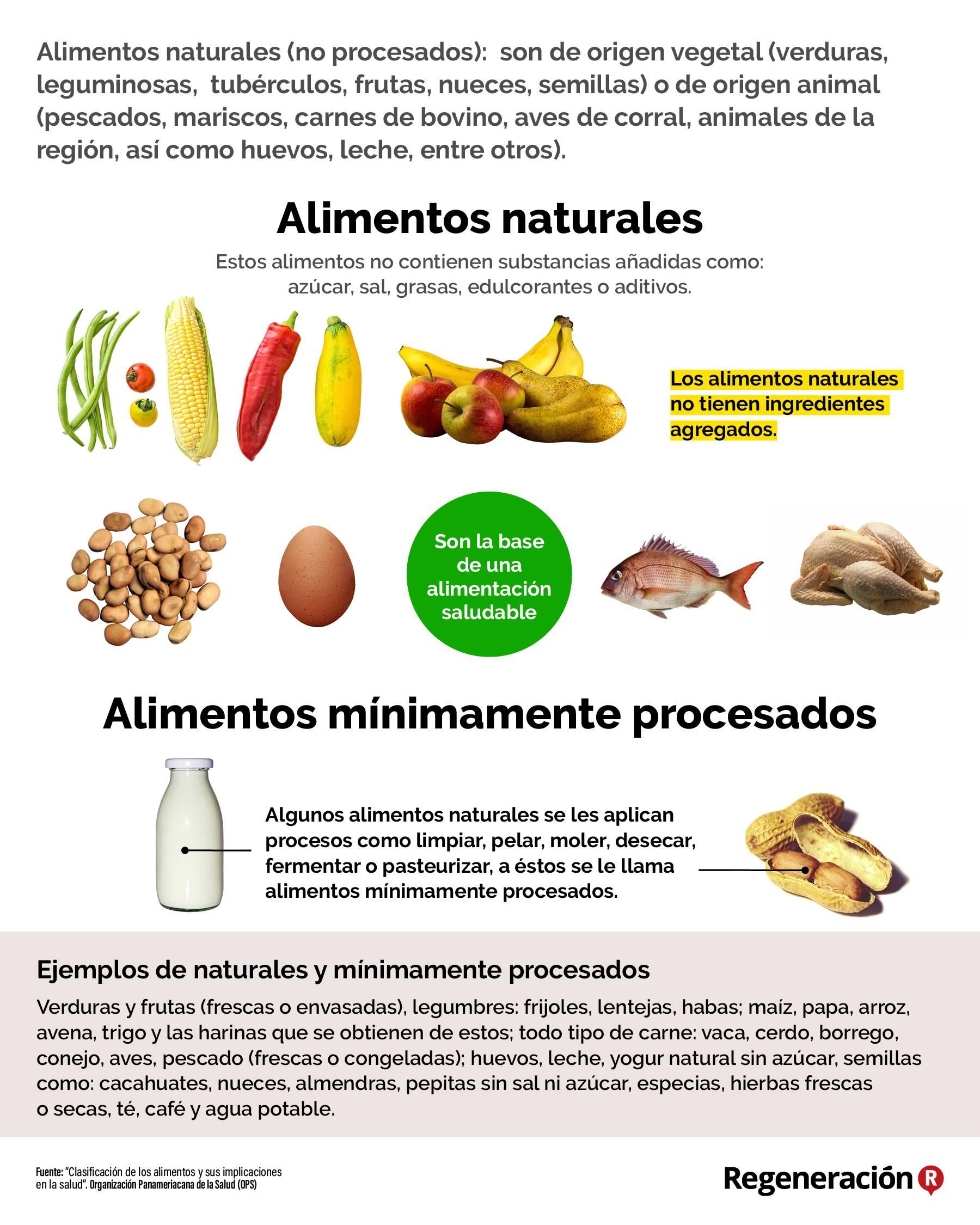 61 Alimentos Afrodisiacos Naturales Para Mujeres 2021 Imagenes