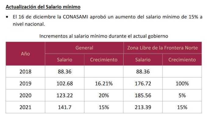 L1005 - Gasolina seguirá siendo más baja que al inicio de este gobierno: AMLO