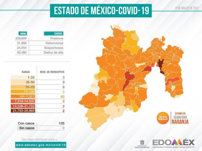 Edomex sigue en semáforo naranja: abrirán talleres y laboratorios en escuelas