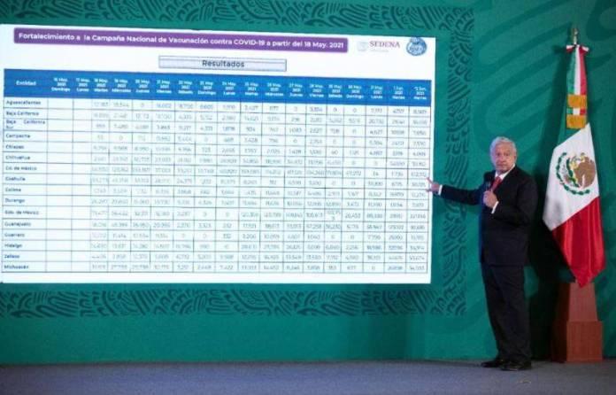 Se rompe récord de vacunación; se aplicaron más de un millón de dosis: AMLO