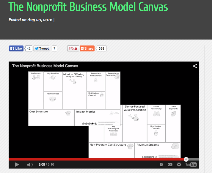 Non Profit Organization Model Canvas Video Working Out Our Business Model Regeneraidinternational