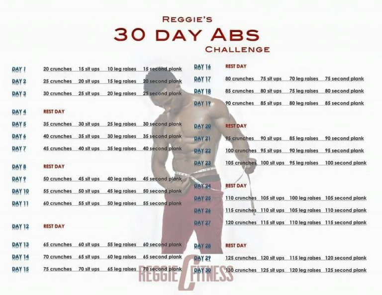 abs challenge in 30