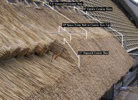 Crafting a Thatched Roof