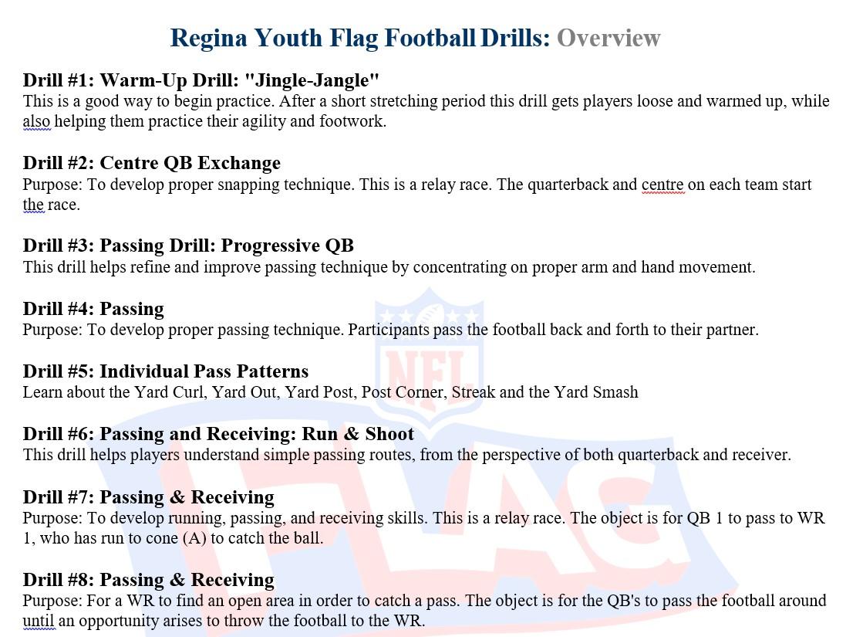 hight resolution of team drills
