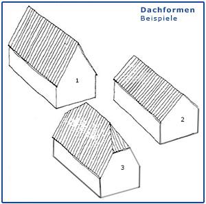 Dachformen als Strichzeichnung, Baukultur im Schönburger Land