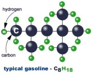 gasoline 3(1)