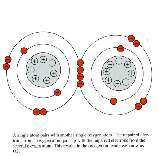 oxygen_molecule_2