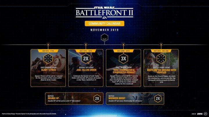 Star Wars: Battlefront 2 | La actualización de noviembre se pospone hasta diciembre